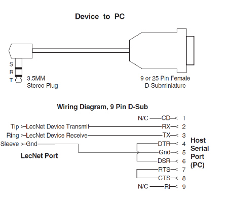 3.5 Mm Stereo Jack Wiring Diagram from lectrosonics.com